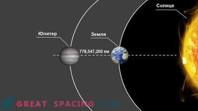 Distance de la Terre à Jupiter