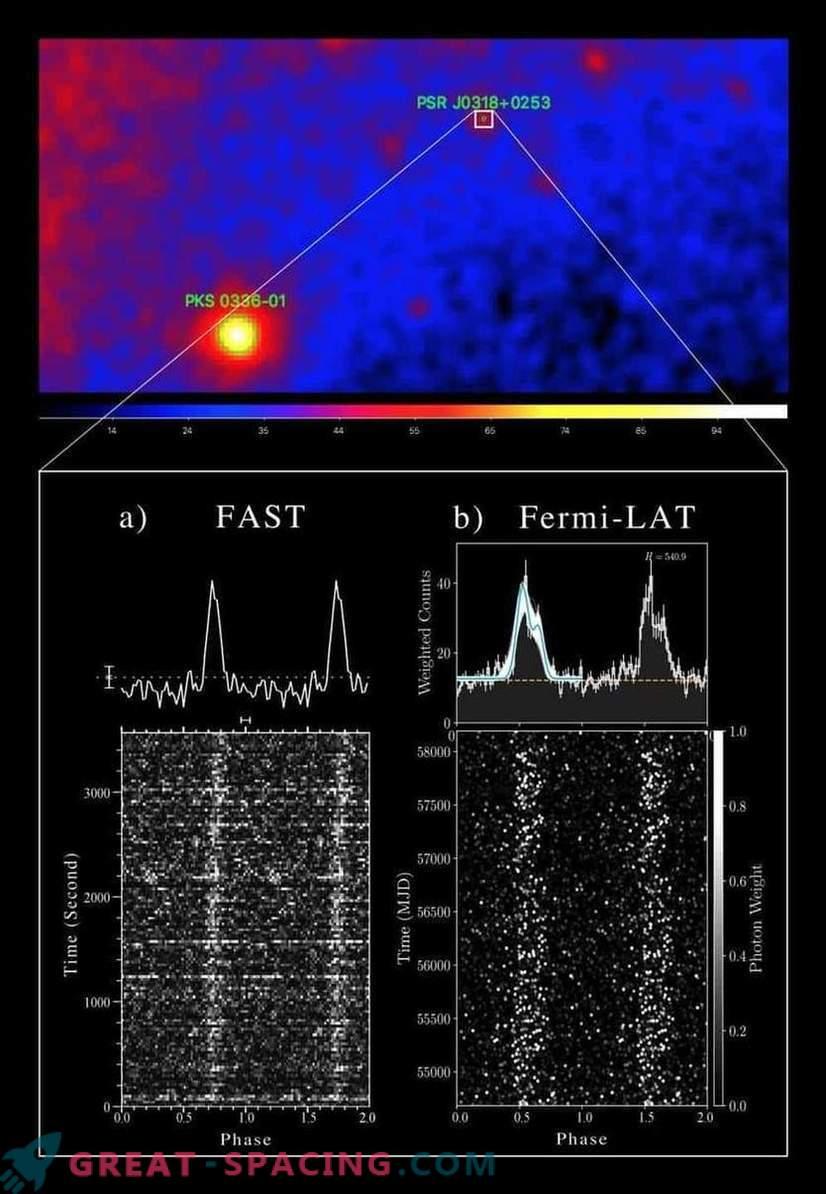 FAST първо отваря милисекундния пулсар