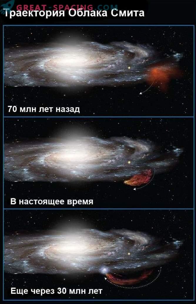 Гигантски газов облак в пътя на сблъсък с нашата галактика