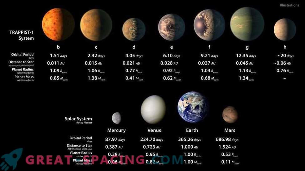 Дали близката звезда има обитаеми планети?